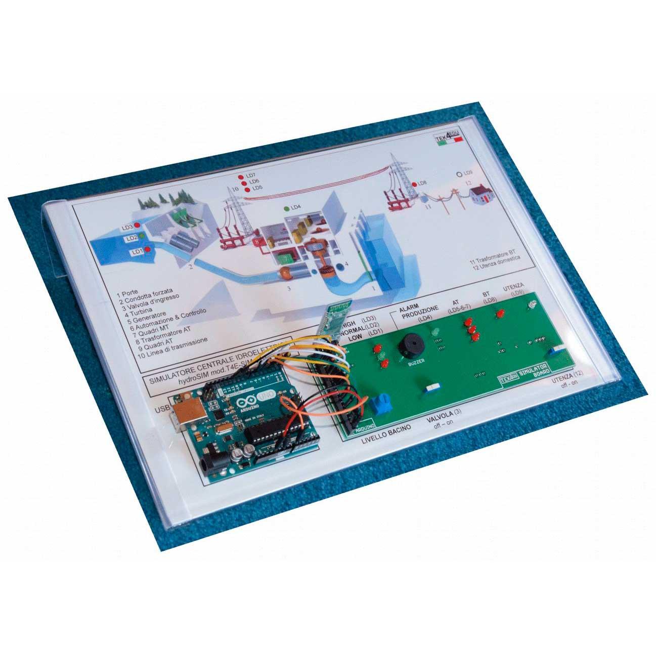 Centrale idroelettrica easy t4e nabla tecnologie for Simulatore di arredamento
