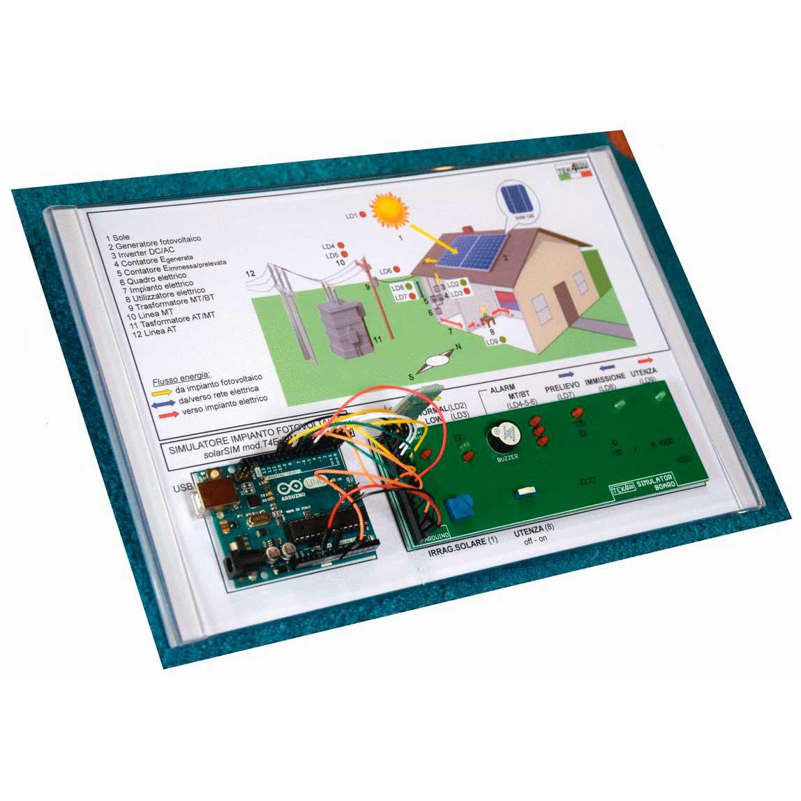 Impianto solare easy t4e nabla tecnologie for Simulatore di arredamento