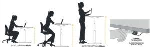 Tavolo da lavoro per laboratori didattici innovativi e sperimentazione STEM